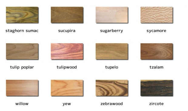 Different Types Of Wood Lumber ~ Different wood species for design modern gear life